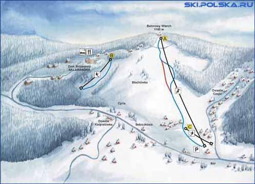 880. 850.  400. 272. подъёмник.  Это продолжение склонов Губалувки, в 2 километрах от центра Закопане...